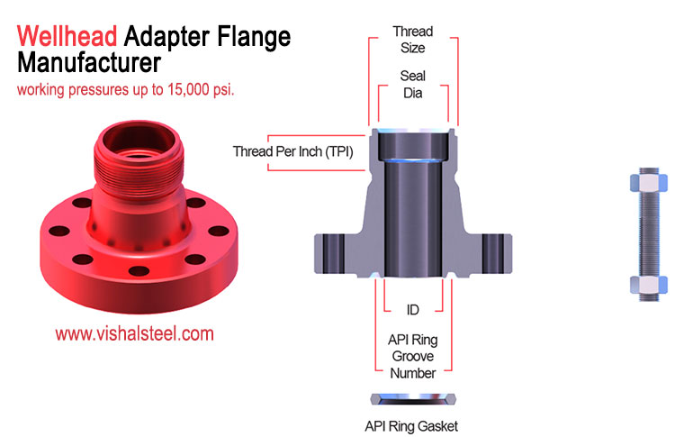 Wellhead Adapter Flange Manufacturer in India