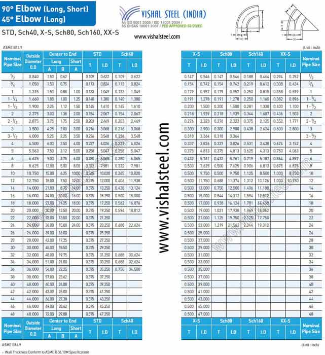 WPHY 65 Pipe Fittings dimensions and weight chart